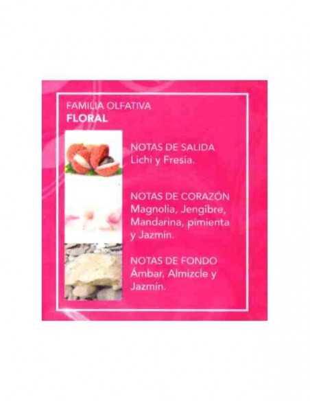 miclaire-Notes-Fragance-Parfum-prady-london-grossiste-parfum-generique